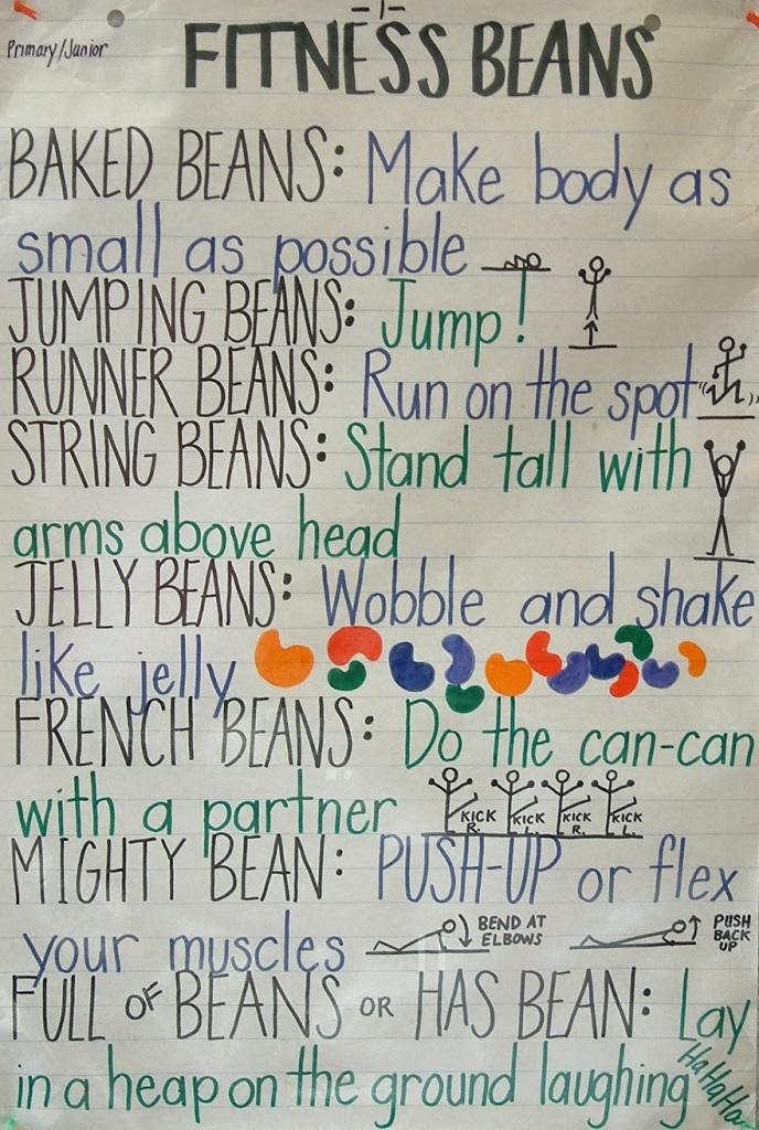 Fitness Beans-Pg.1